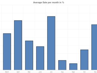 React Chart Bar
